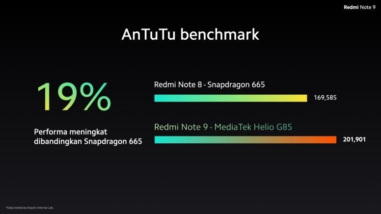 AnTuTu Benckmark Redmi Note 9